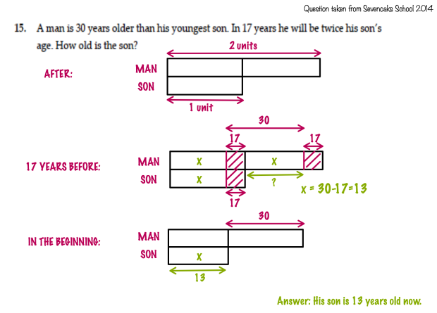 Singapore Maths Qn3